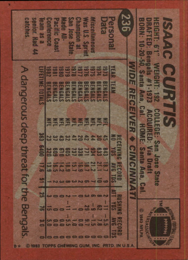 1983-Topps-Football-Card-Pick-147-396 thumbnail 123