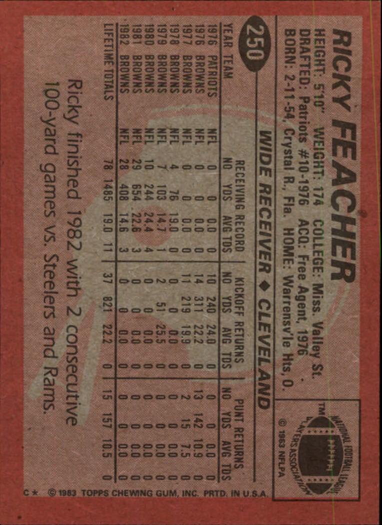 1983-Topps-Football-Card-Pick-147-396 thumbnail 137