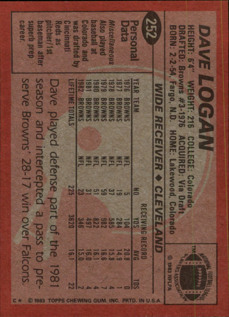 1983-Topps-Football-Card-Pick-147-396 thumbnail 141
