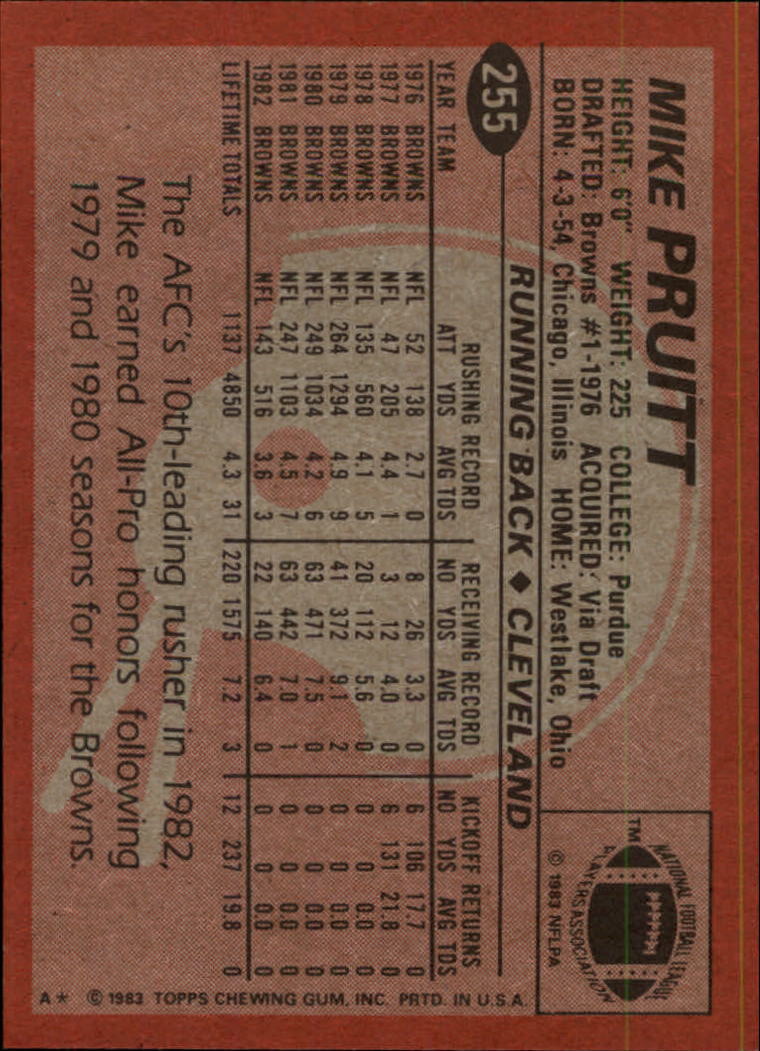1983-Topps-Football-Card-Pick-147-396 thumbnail 143