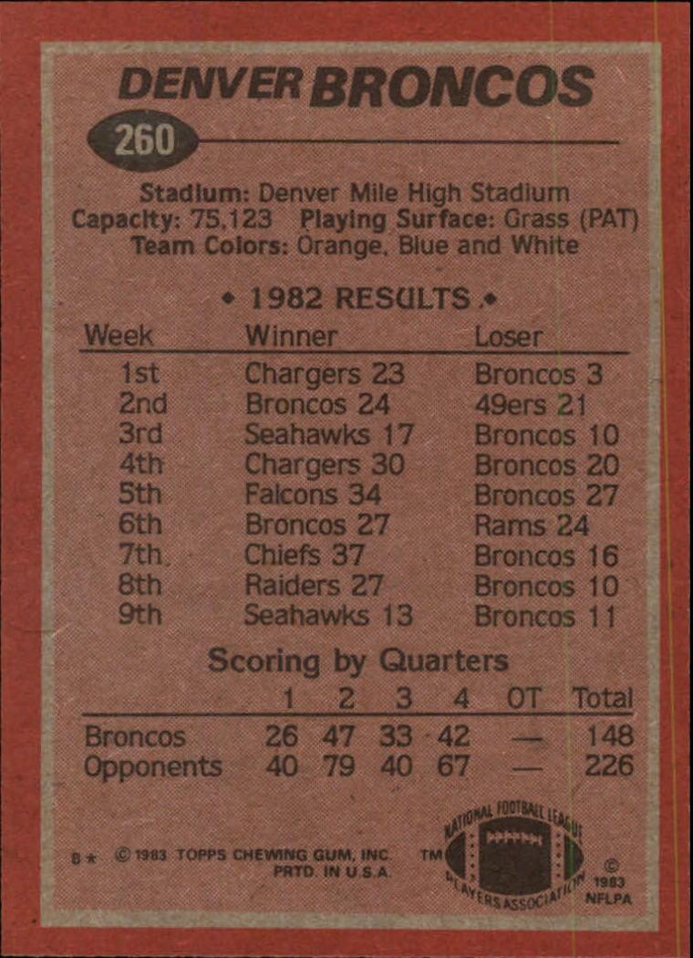1983-Topps-Football-Card-Pick-147-396 thumbnail 151