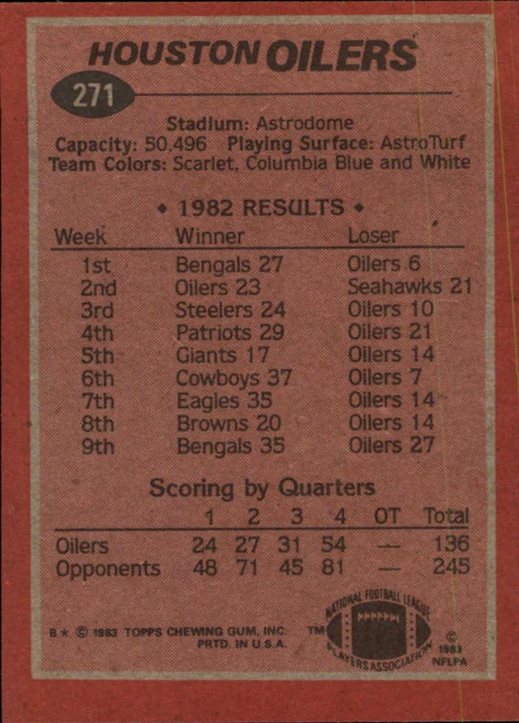 1983-Topps-Football-Card-Pick-147-396 thumbnail 155