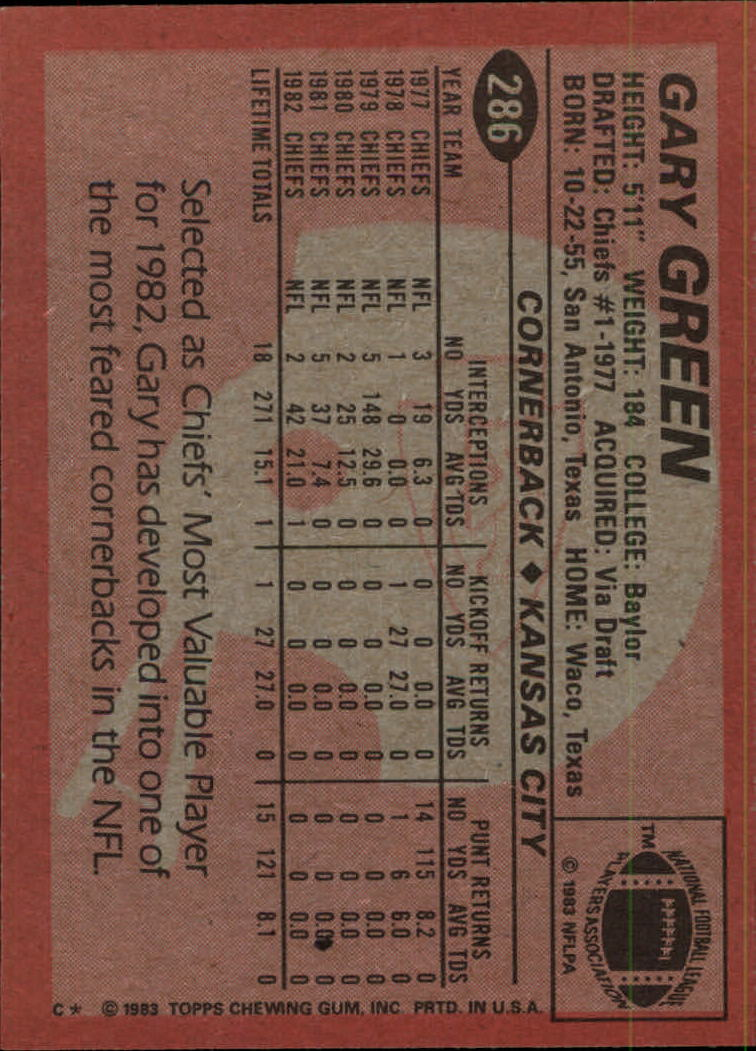 1983-Topps-Football-Card-Pick-147-396 thumbnail 175