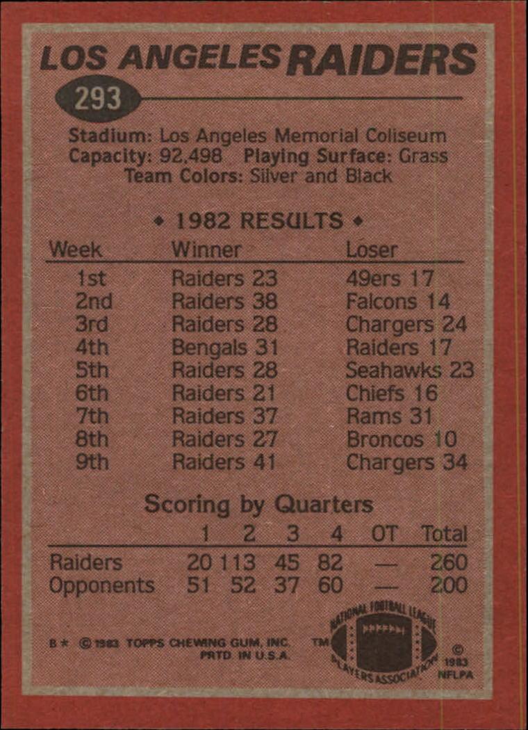 1983-Topps-Football-Card-Pick-147-396 thumbnail 189