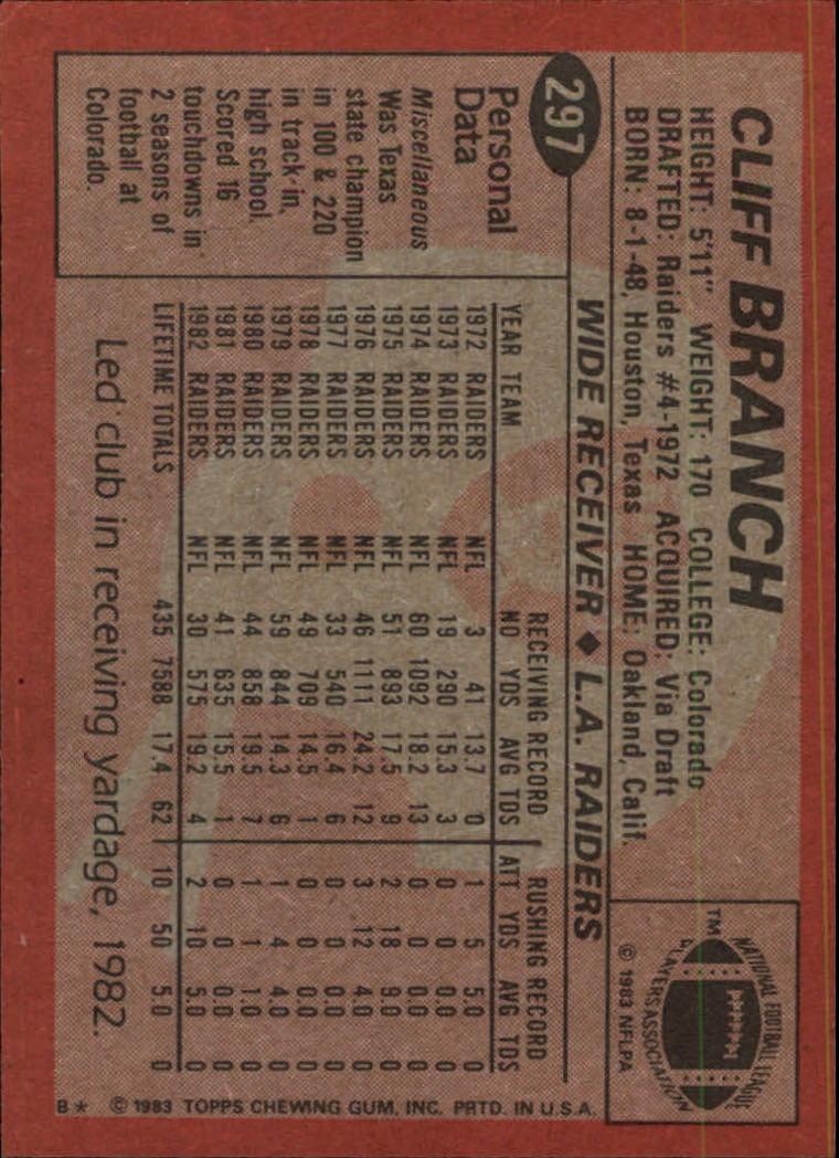 1983-Topps-Football-Card-Pick-147-396 thumbnail 193