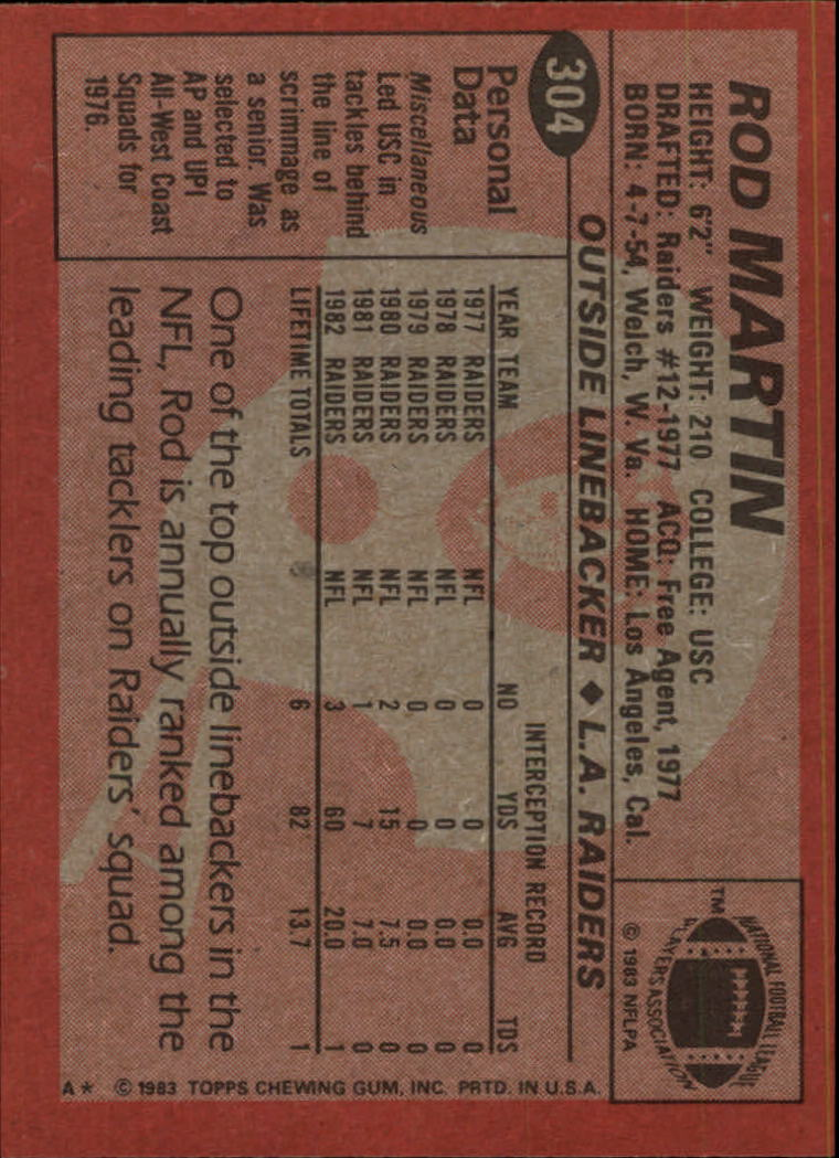 1983-Topps-Football-Card-Pick-147-396 thumbnail 199