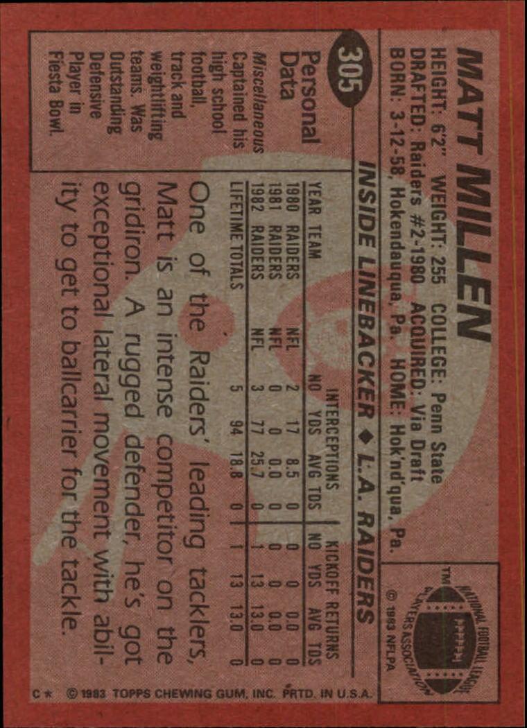 1983-Topps-Football-Card-Pick-147-396 thumbnail 201