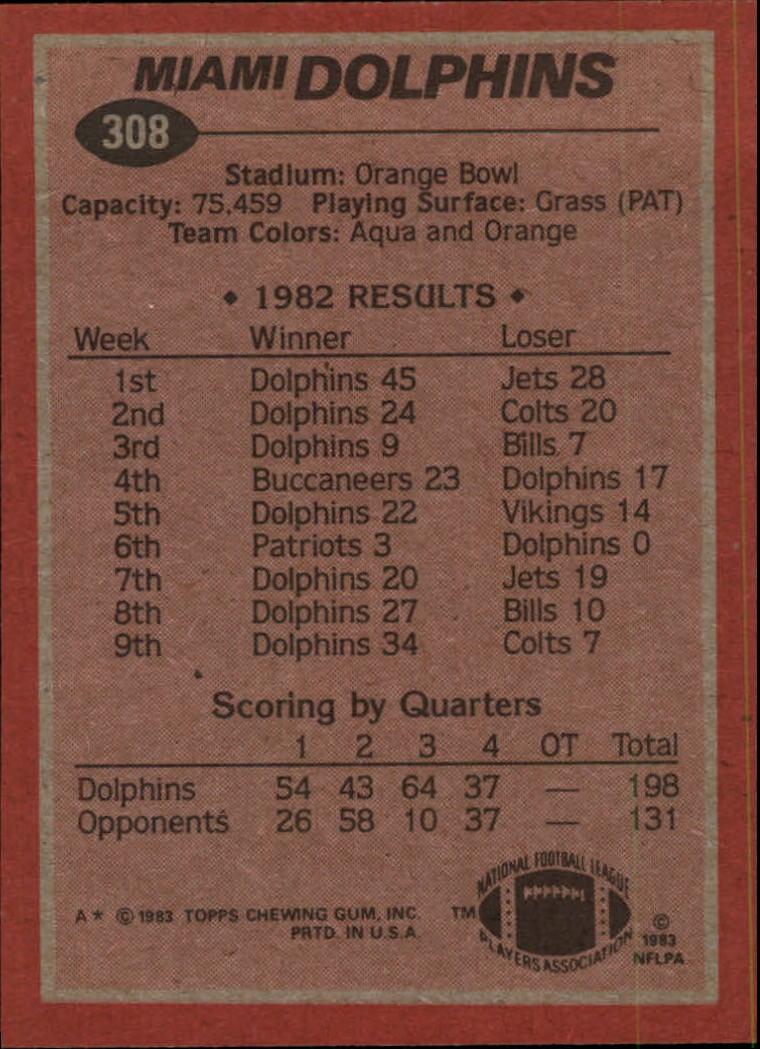 1983-Topps-Football-Card-Pick-147-396 thumbnail 207
