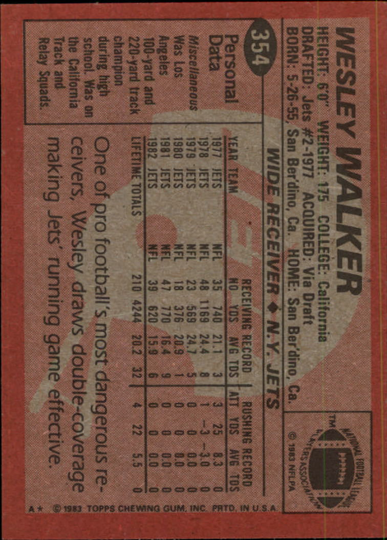 1983-Topps-Football-Card-Pick-147-396 thumbnail 279