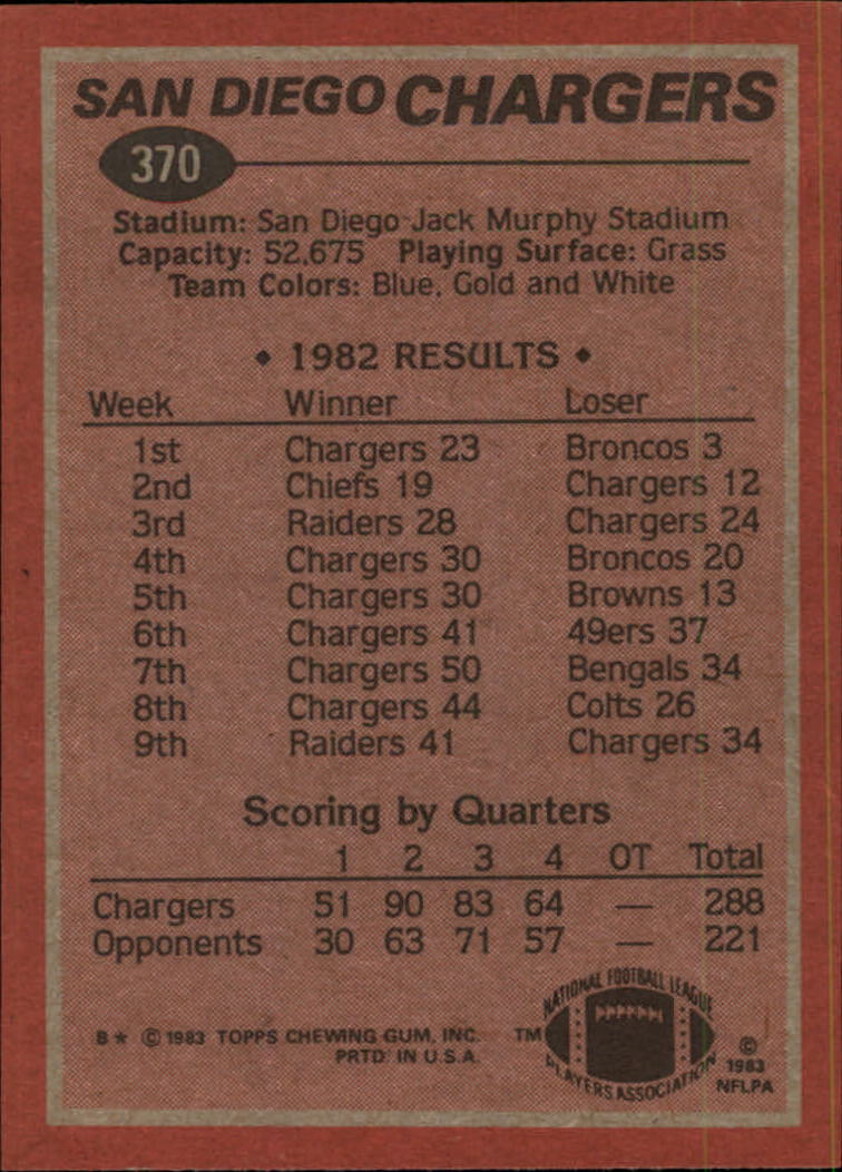 1983-Topps-Football-Card-Pick-147-396 thumbnail 297
