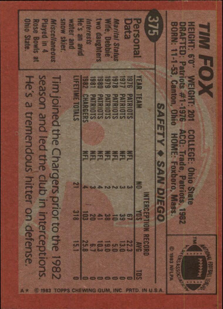 1983-Topps-Football-Card-Pick-147-396 thumbnail 305