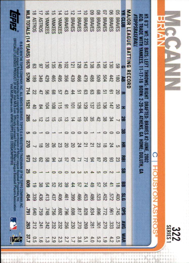 2019-Topps-Baseball-Scheda-Scegliere-251-500 miniatura 145