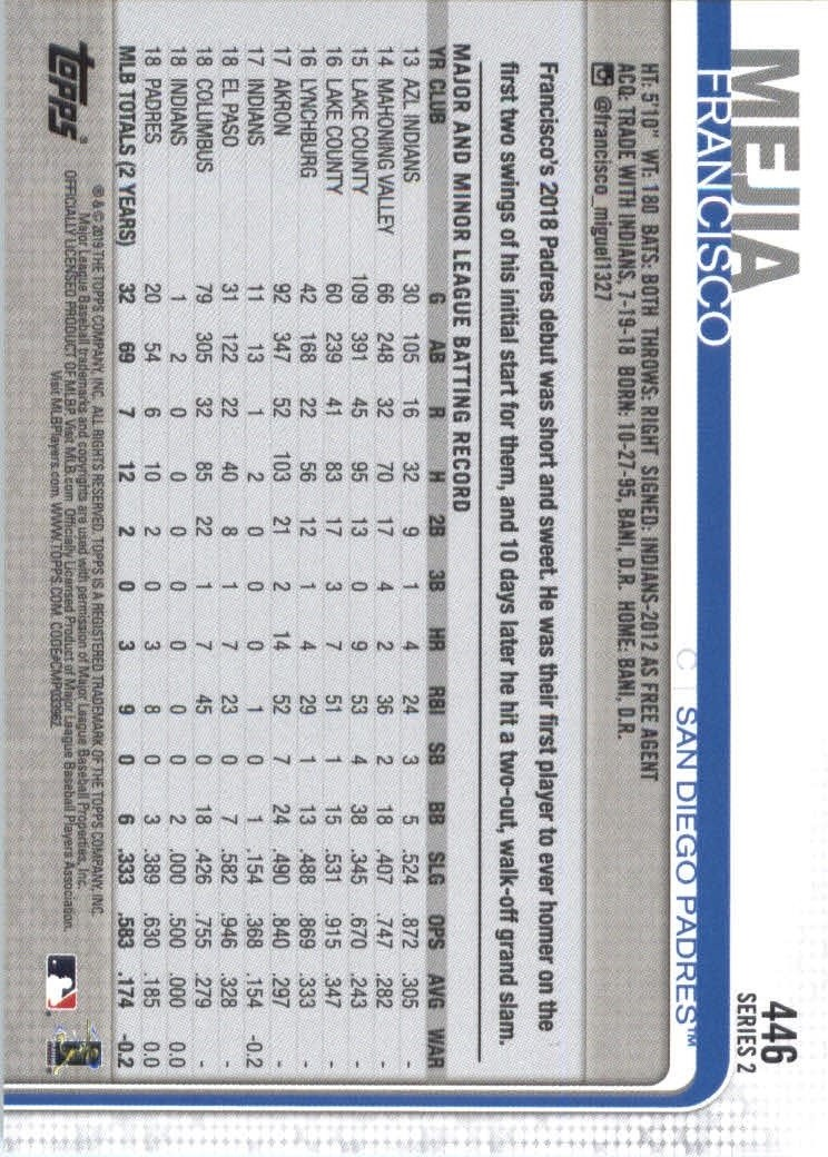 2019-Topps-Baseball-Scheda-Scegliere-251-500 miniatura 383
