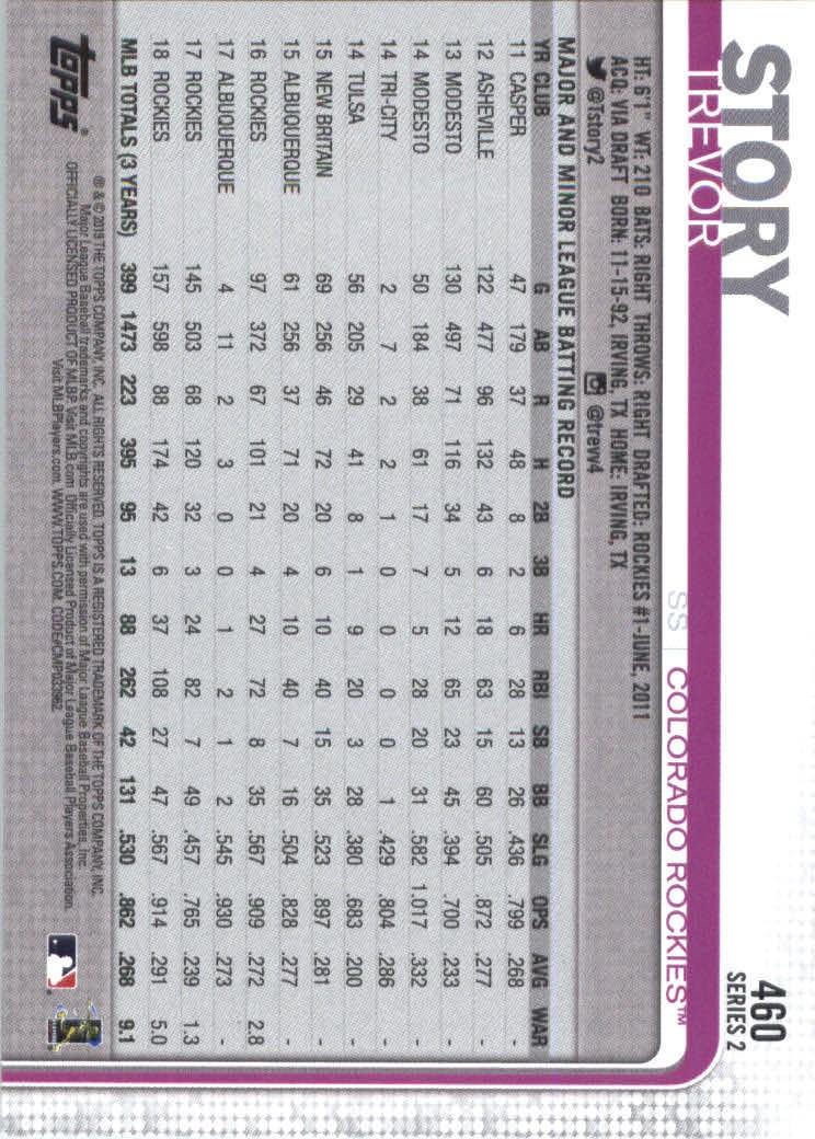 2019-Topps-Baseball-Scheda-Scegliere-251-500 miniatura 407