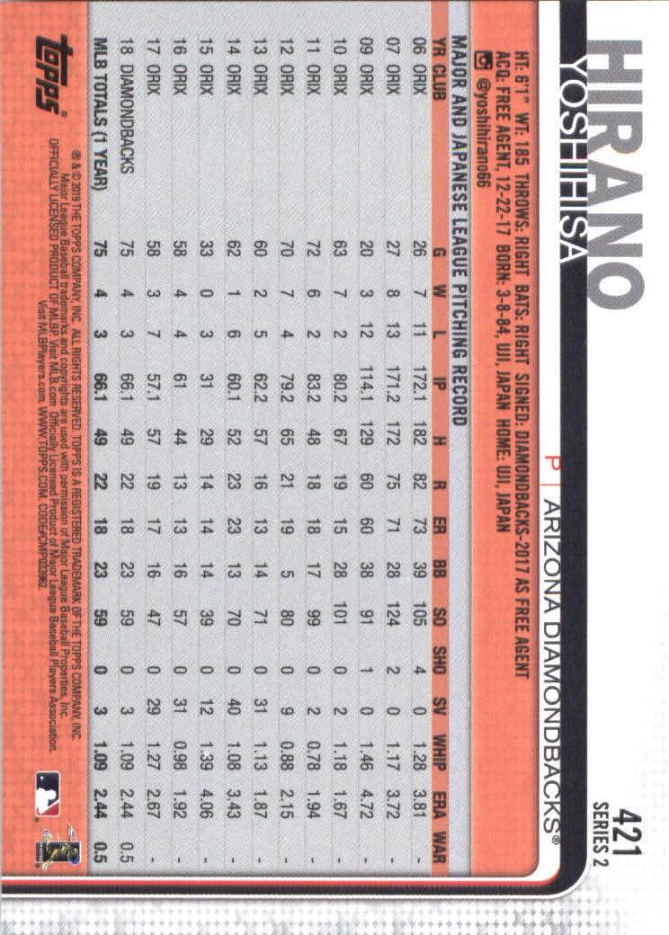2019-Topps-Baseball-Scheda-Scegliere-251-500 miniatura 335