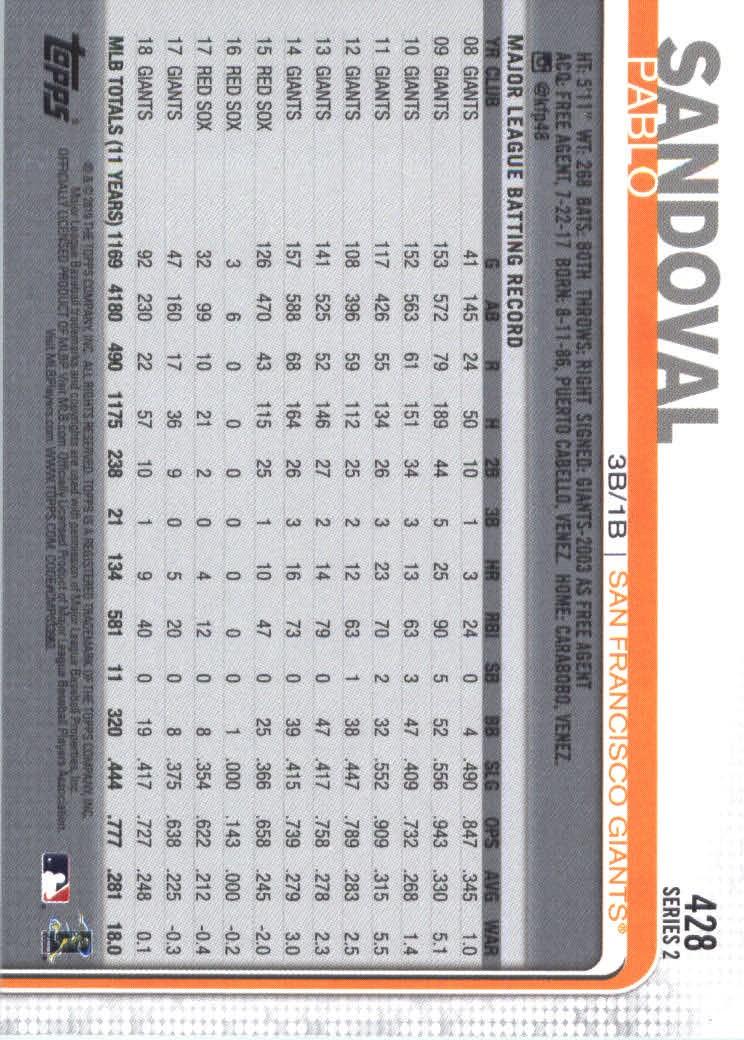 2019-Topps-Baseball-Scheda-Scegliere-251-500 miniatura 349