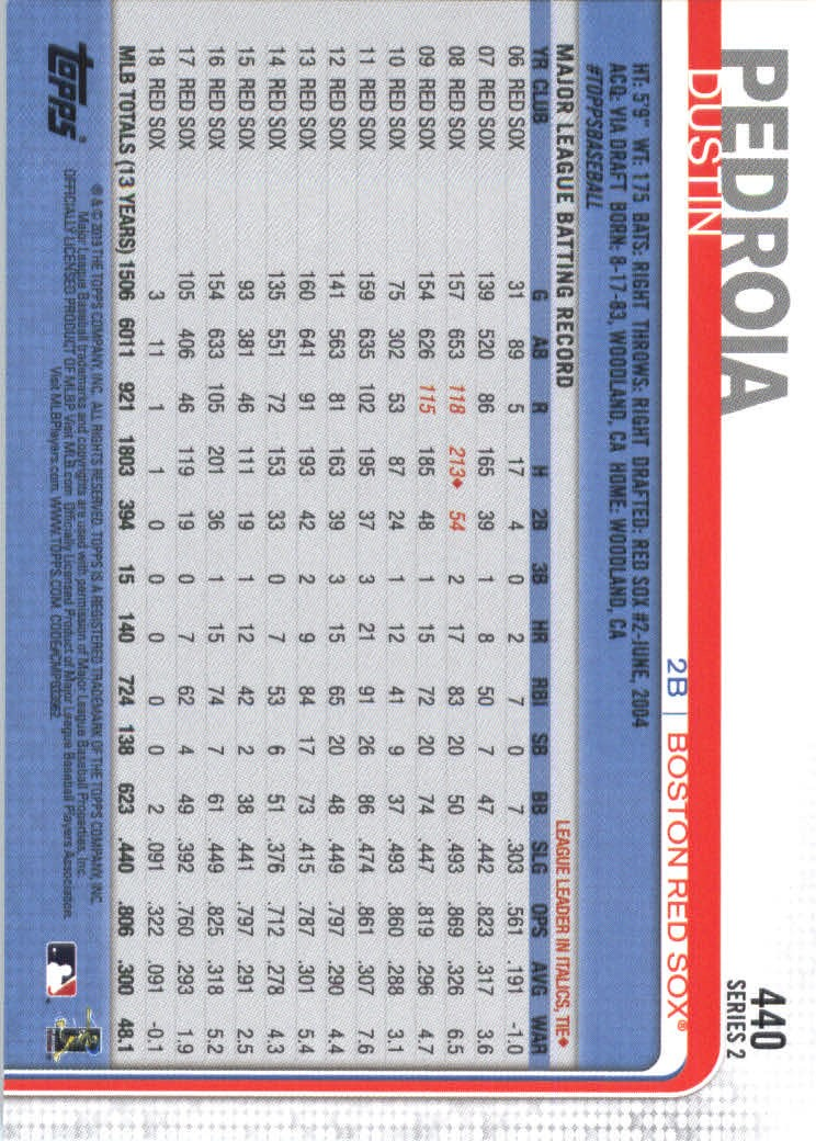 2019-Topps-Baseball-Scheda-Scegliere-251-500 miniatura 373