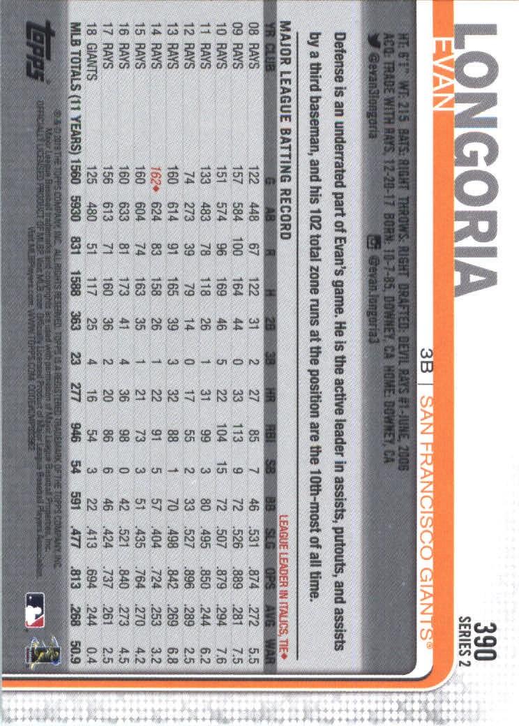 2019-Topps-Baseball-Scheda-Scegliere-251-500 miniatura 279
