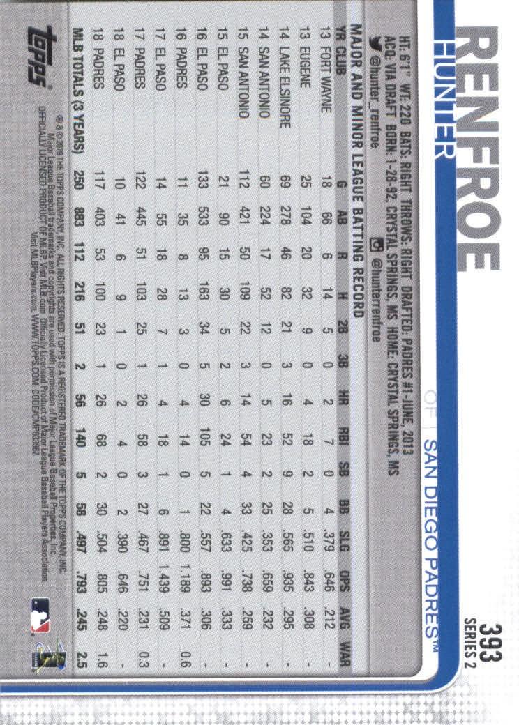 2019-Topps-Baseball-Scheda-Scegliere-251-500 miniatura 285