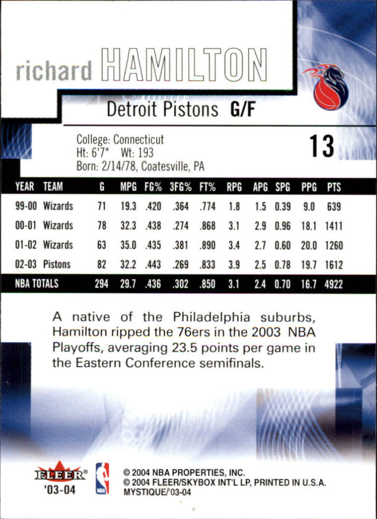 2003-04-Fleer-Mystique-Basketball-Card-Pick thumbnail 27