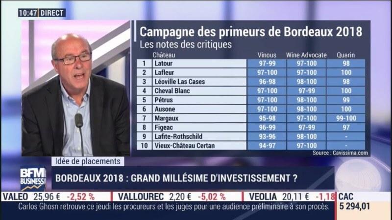 Idées de placements - Bordeaux 2018, un grand millésime d'investissement - BFM Business