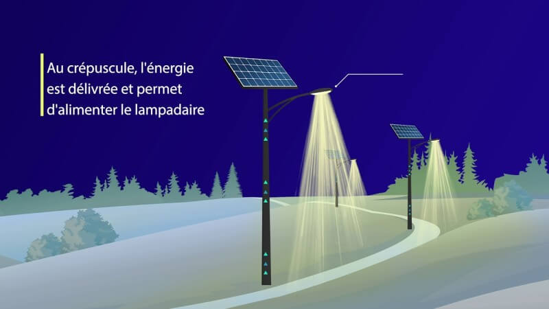 LUMI'IN TECHNOLOGIE - ECLAIRAGES SOLAIRES