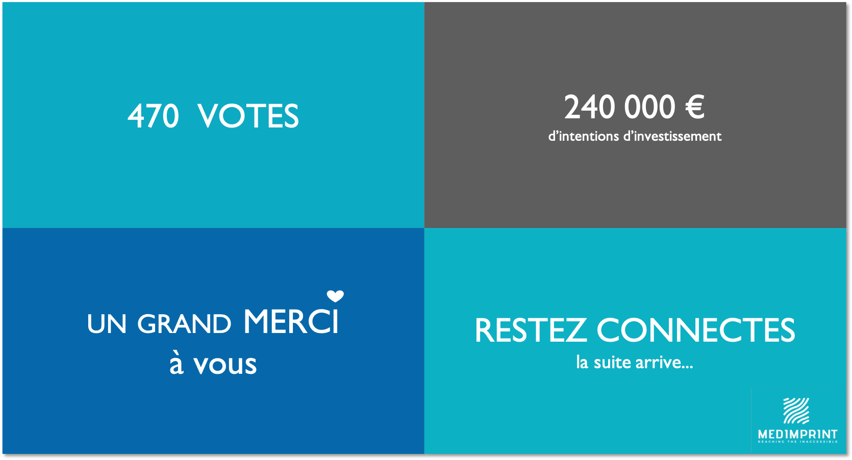 Objectif atteint pour la 1e phase de notre campagne de crowdfunding sur Wiseed.🏆