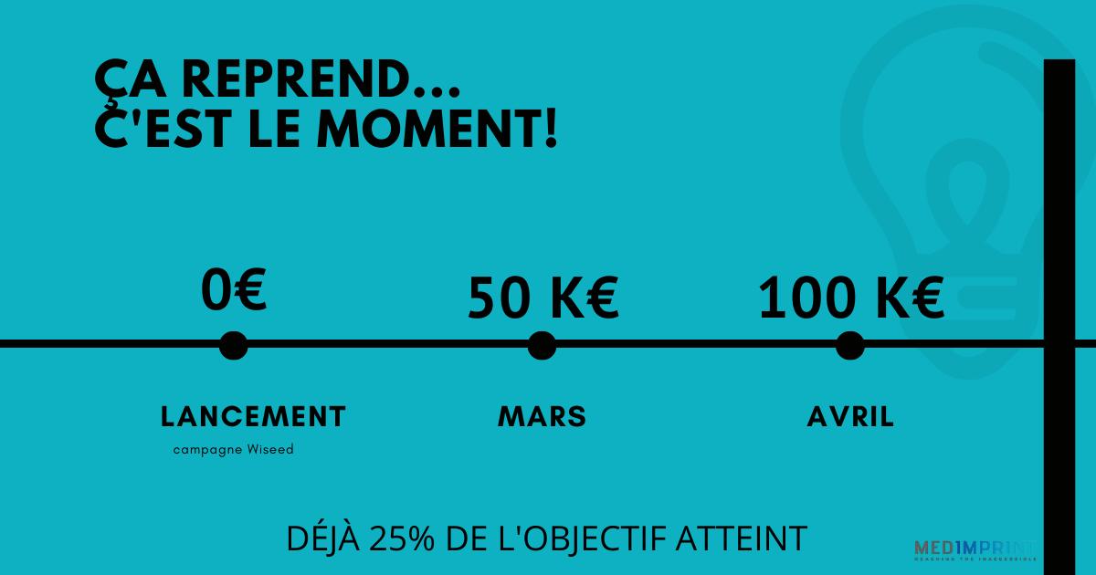 Notre campagne WiSEED vient de franchir les 100k€!