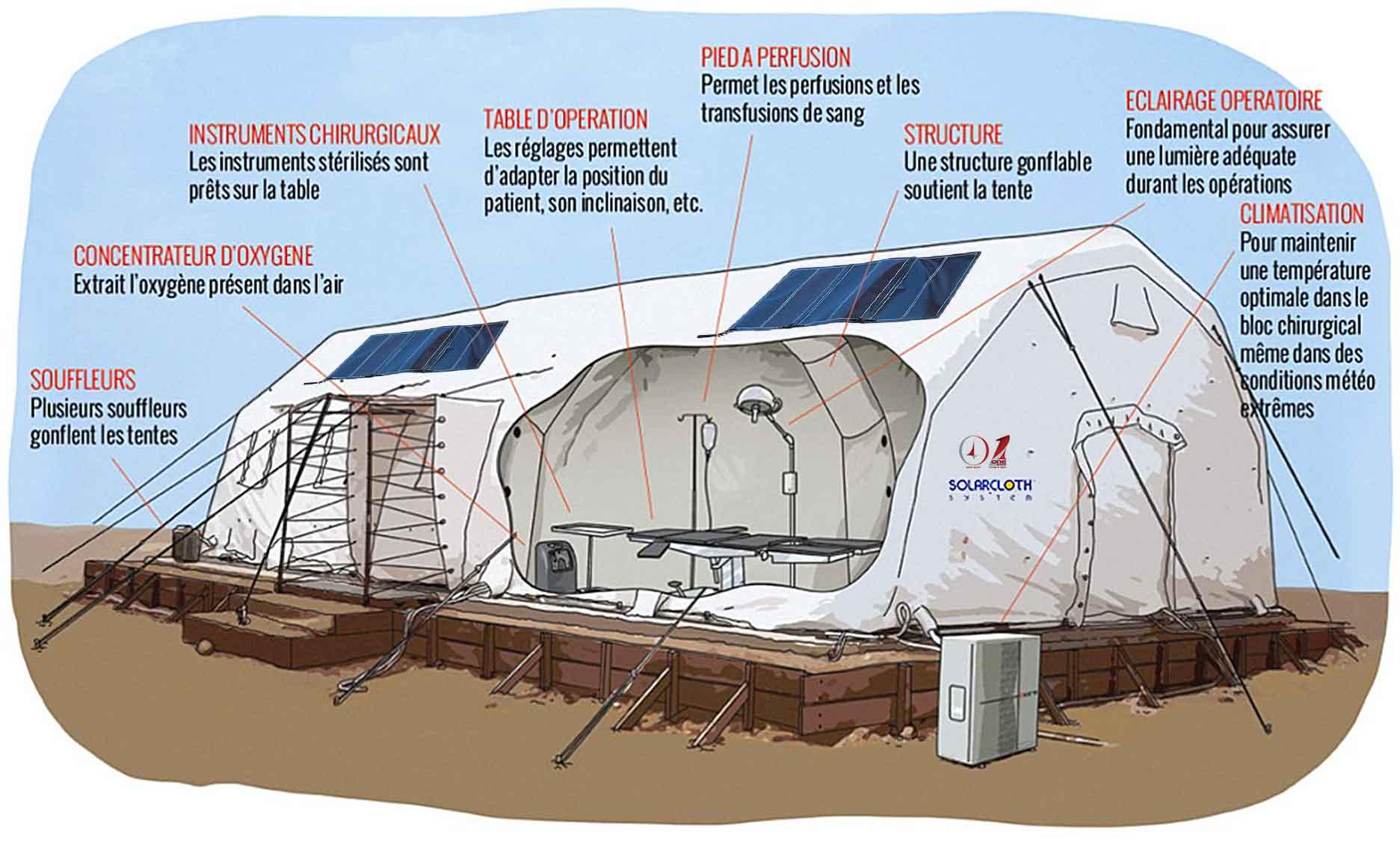 Tente Médicalisée PV