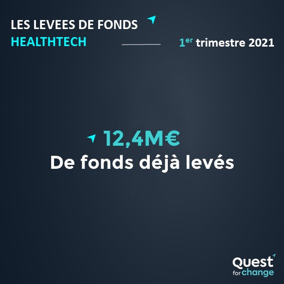 Levée de fonds Healthtech - 1er trimestre - Réseau Quest for change