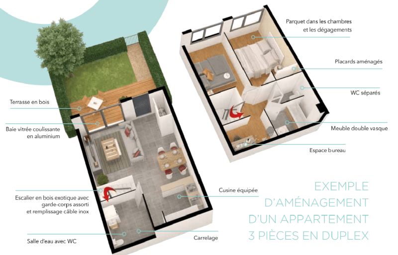 exemple appartement duplex