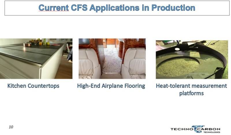 CFS products