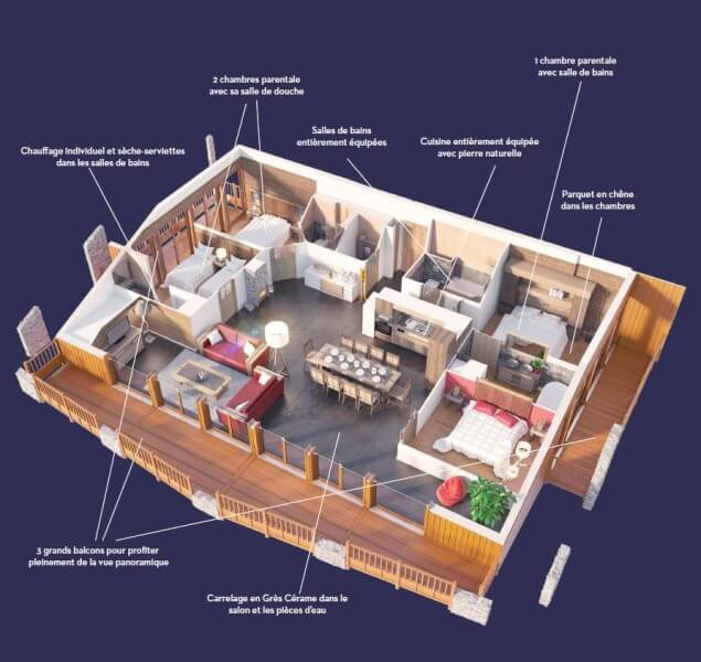 Vue d'ensemble + prestations appartement