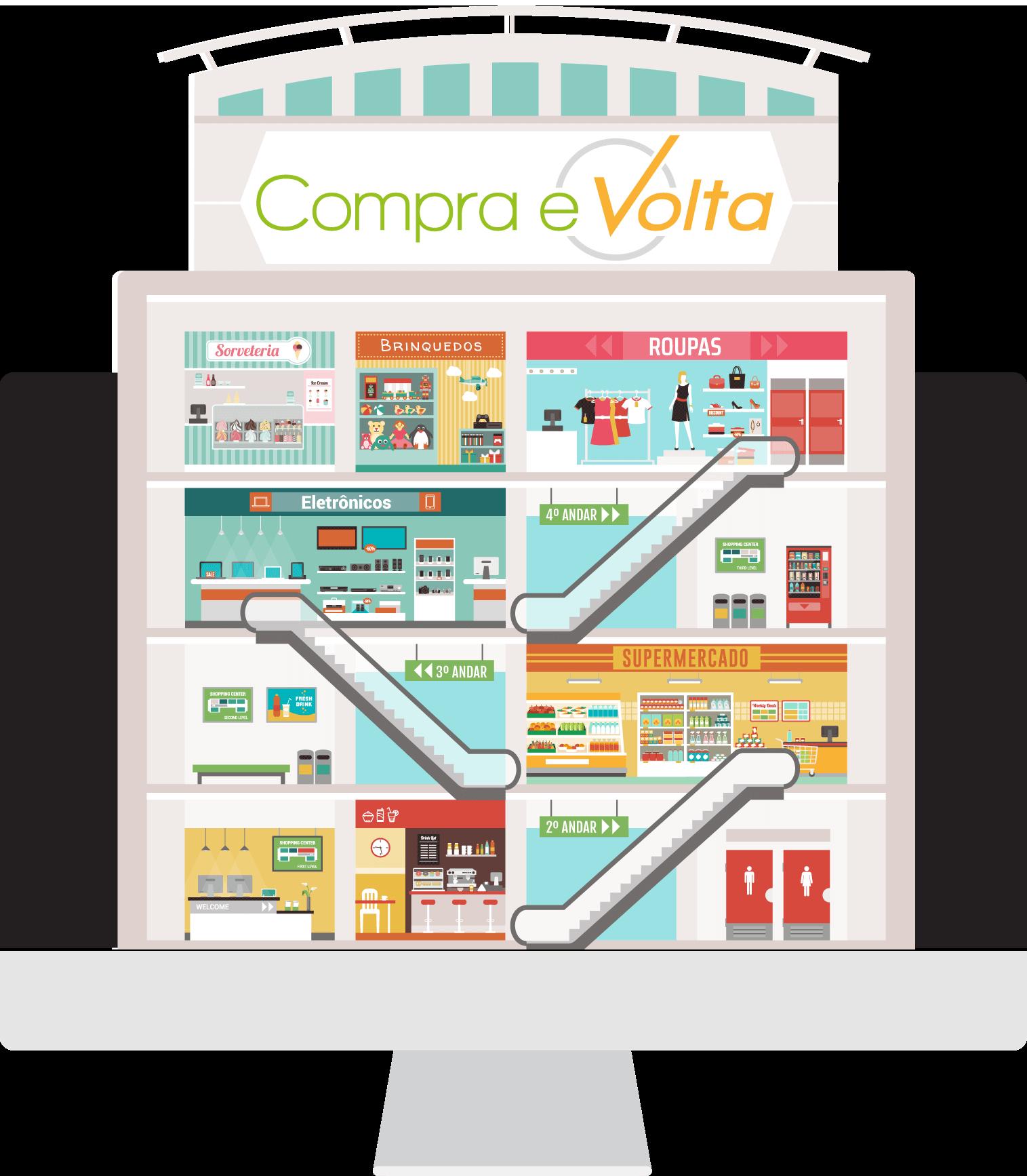 ff79f380b O Compra e Volta é igual a um Shopping. Você pode buscar entre mais de 240  das melhores lojas online