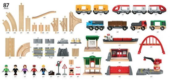 BRIO Deluxe Railway Set 33052 87 Piece Wooden Railway Set Great Value