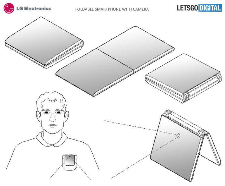 lg smartphone plaible