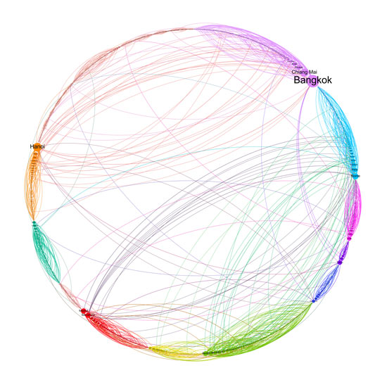 Reddit travel itineraries data visualization using Cirlce style