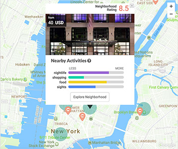 East Village TripHappy Neighborhood Scores