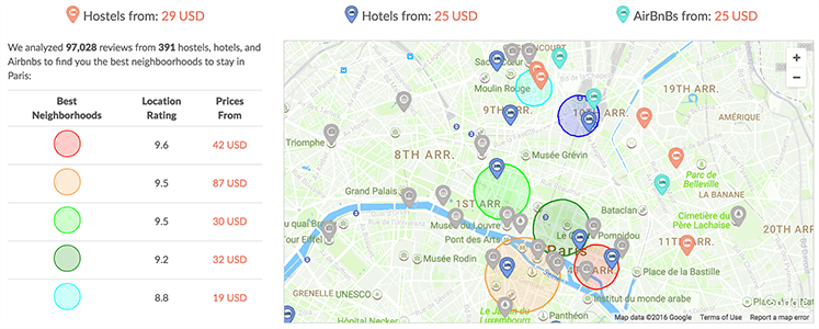 Add details about your trip on TripHappy