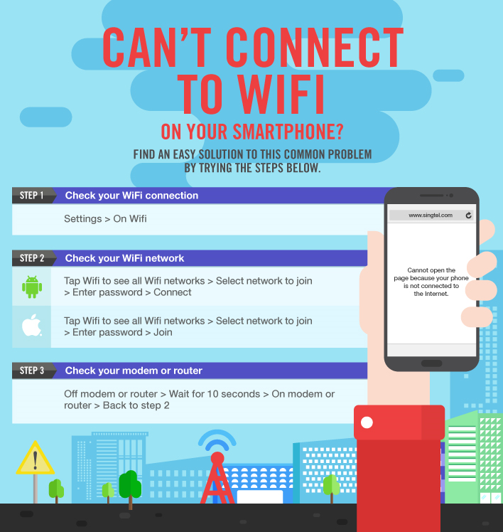 Can't connect to WiFi on your smartphone?