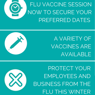 Flu Vaccination Programmes for Your Workplace