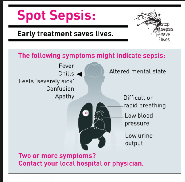 Sepsis Symptoms Fleet Street Clinic Children's Vaccination Clinic London