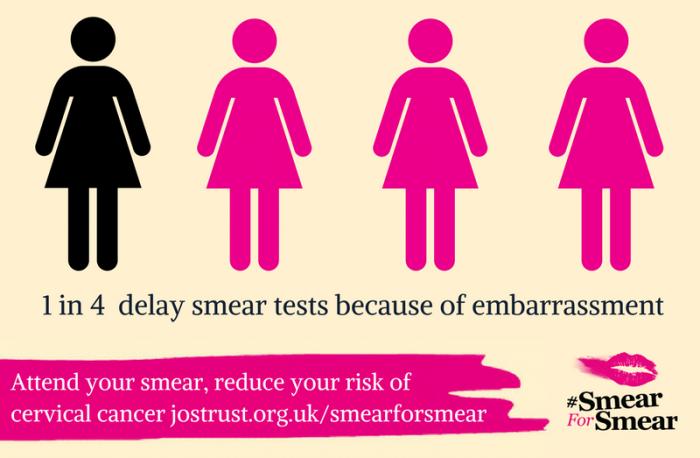Smear_Test-Cervical_Cancer_PreventionWeek-2019