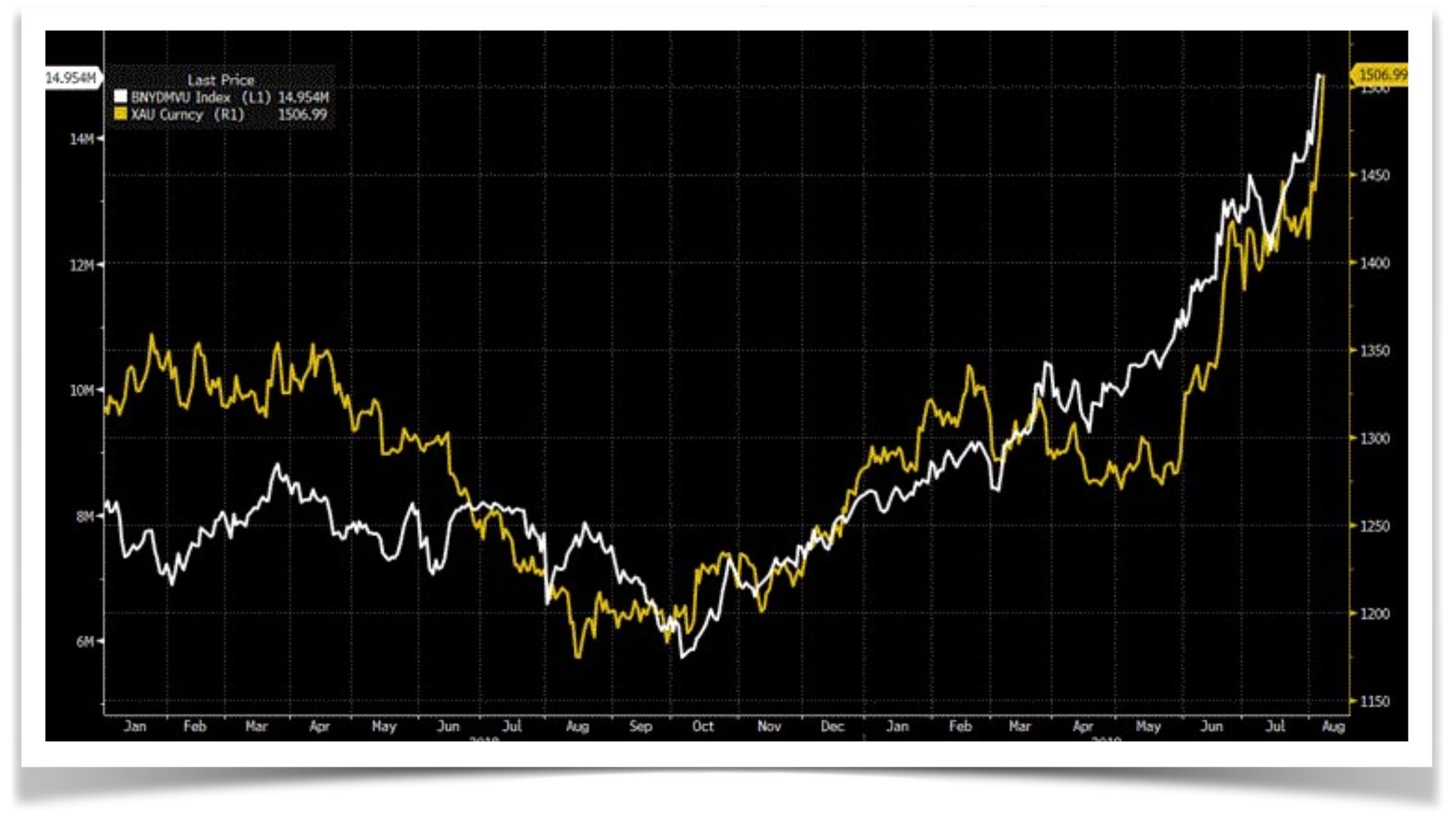 L'or est porté par les obligations à taux négatif
