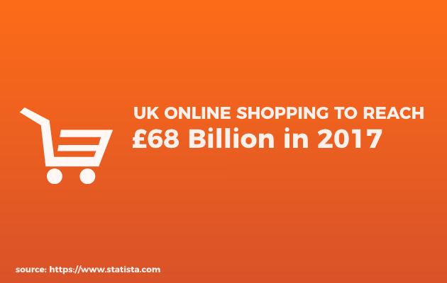 2017-online-figures