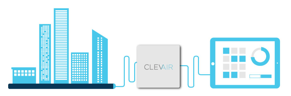 ClevAir building management software