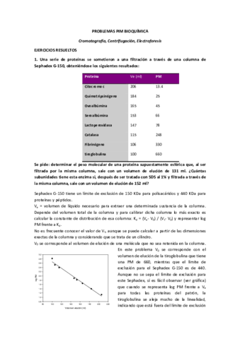 Cromatografia de exclusion molecular protein as para bajar de peso