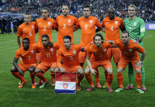 Holland World Cup Squad
