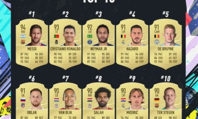 FIFA 20 ratings