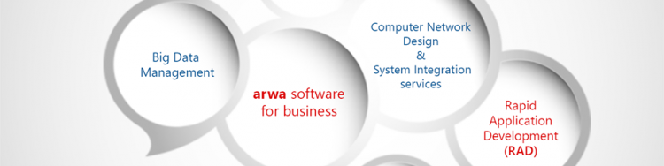 Arwa Software cover photo